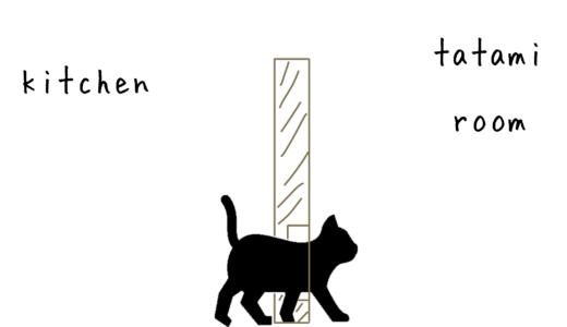安く・簡単に猫ドアをいい感じでDIY | ネコのいる暮らし