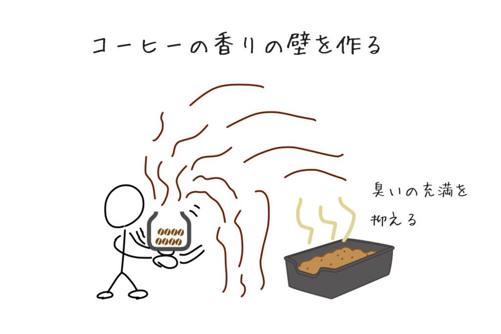 コーヒーの香りの壁