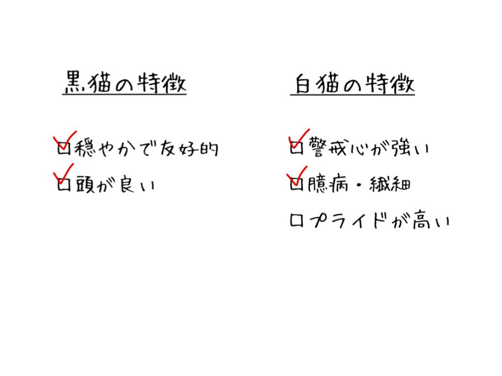 【検証】黒白の性格