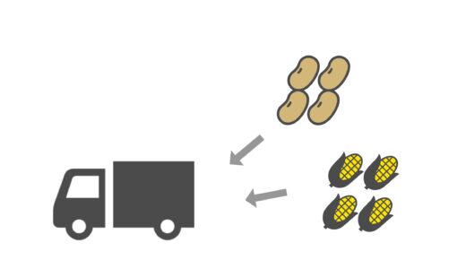 【分かりやすく解説】バイオ燃料(バイオエタノール)の解説と問題点について